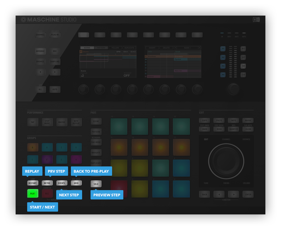 Native Instruments Maschine Studio hardware controls